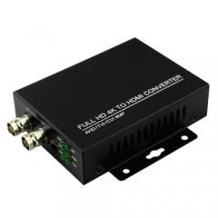 Video converter from HD BNC to HDMI, BNC loop
